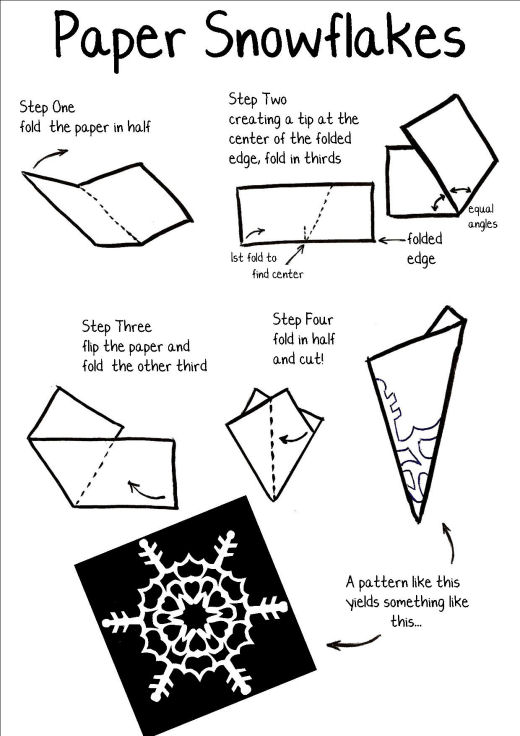 Instructions for folding and cutting paper snowflakes